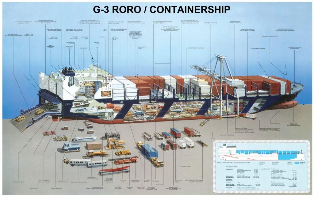 Statek ro-ro
