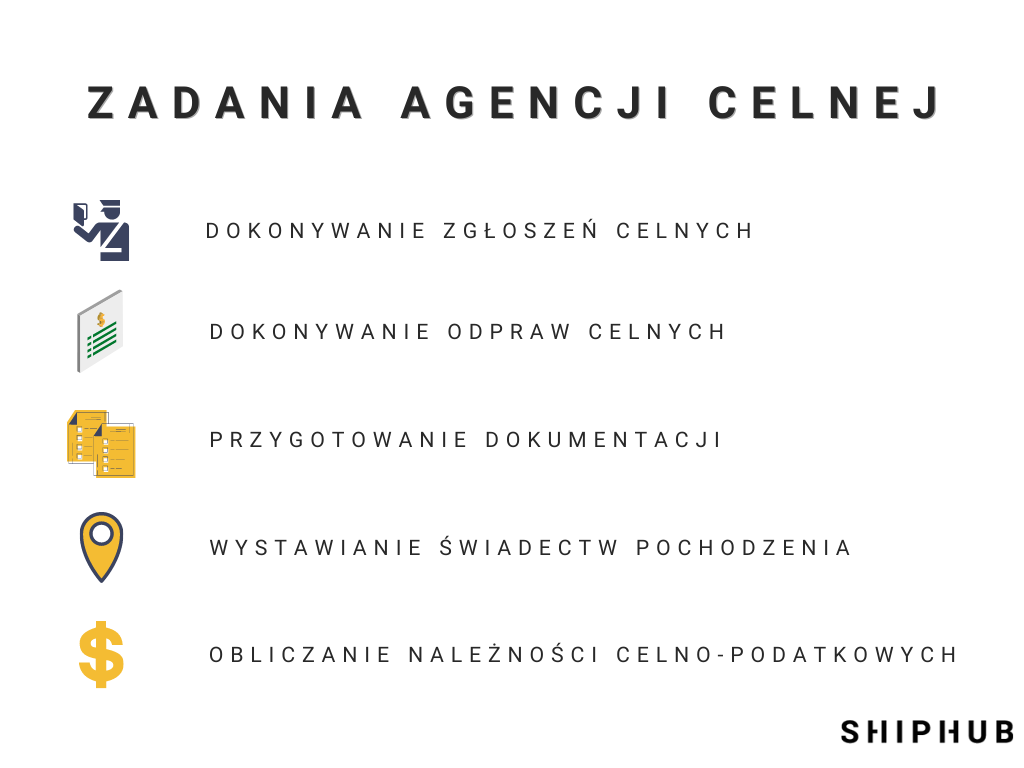 Zadania agencji celnej