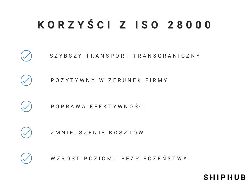 ISO 28000 - korzyści
