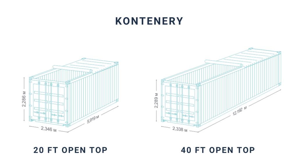 Typy kontenerów - 20' i 40' open top