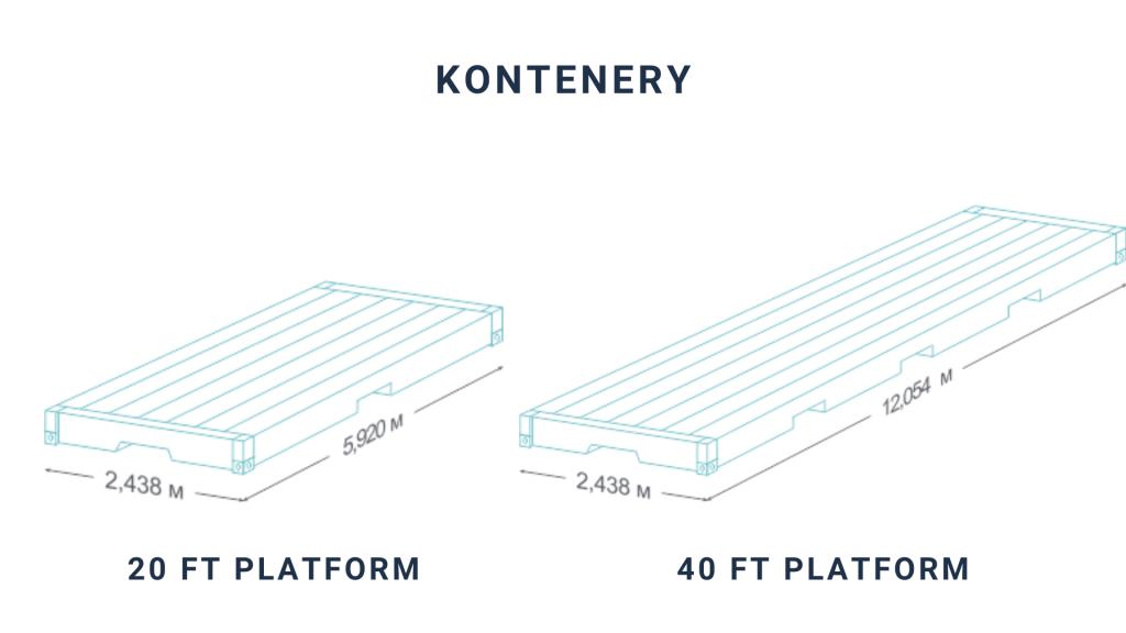 Typy kontenerów - 20' i 40' platform