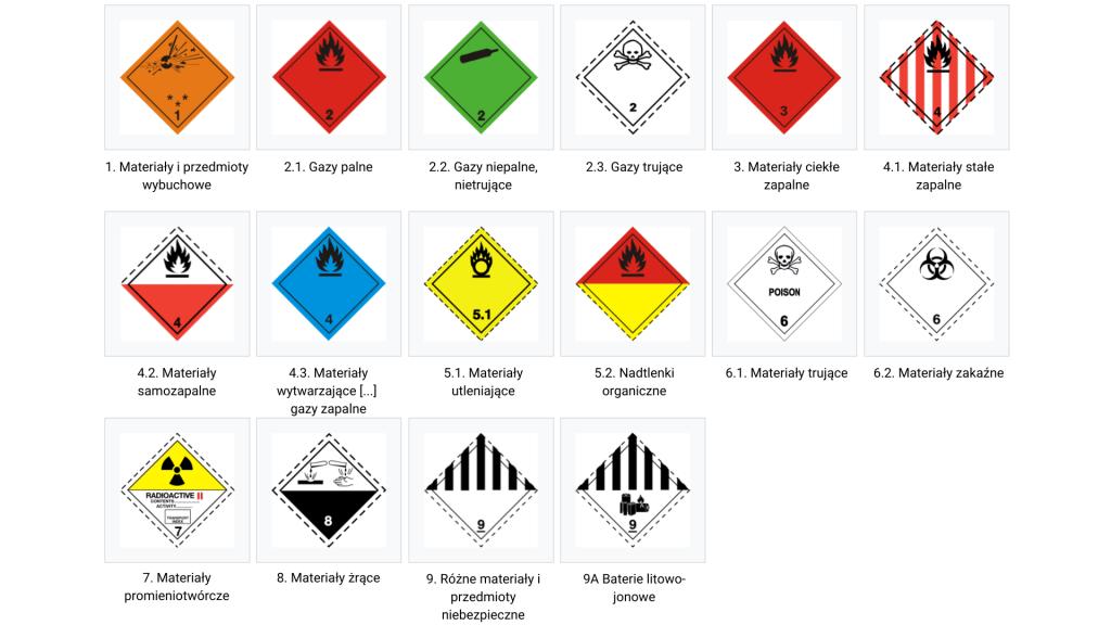 Transport materiałów niebezpiecznych ADR znaki